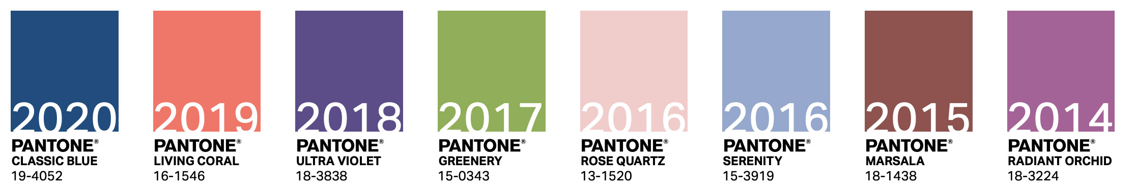 Color of the year 2020, 2019, 2018